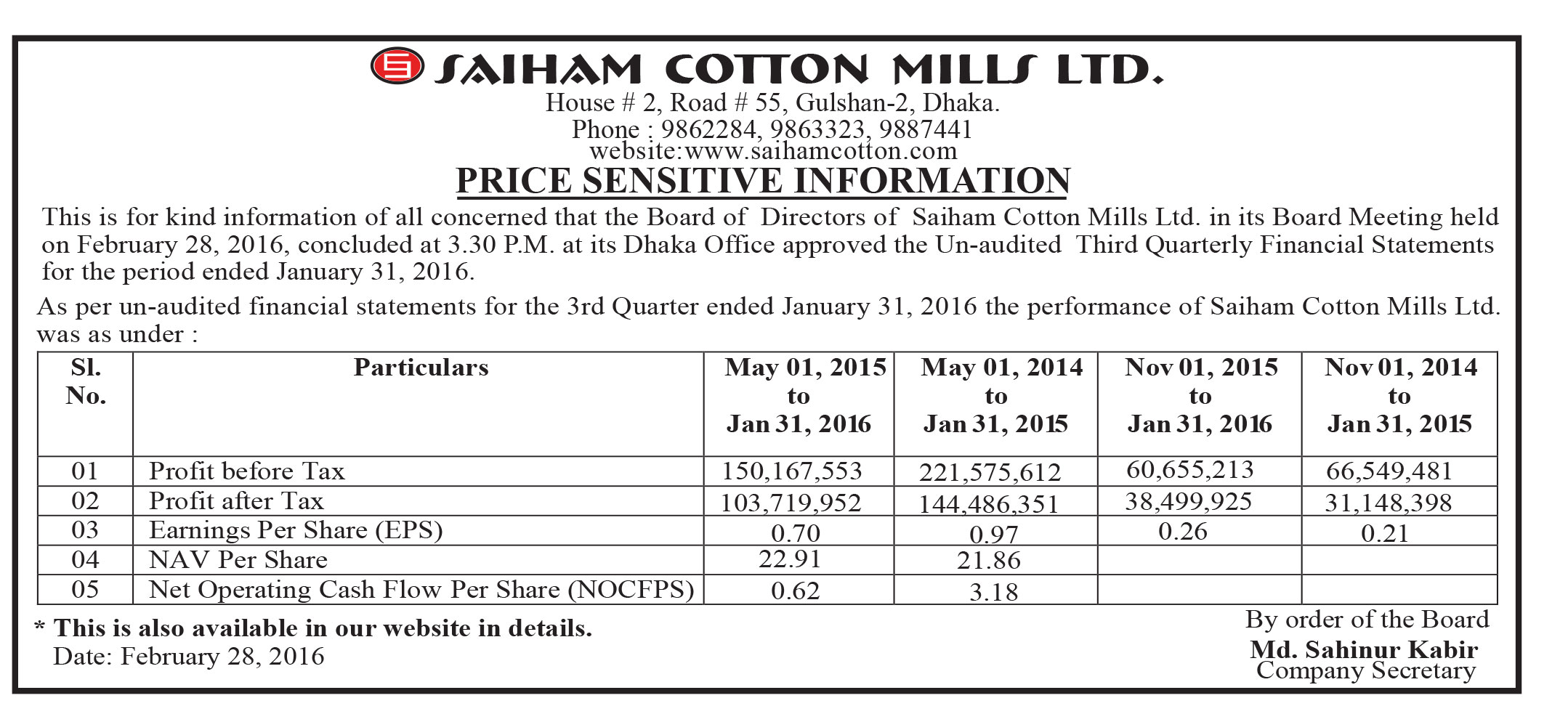 saiham-cotton-Third-Quarterly--28