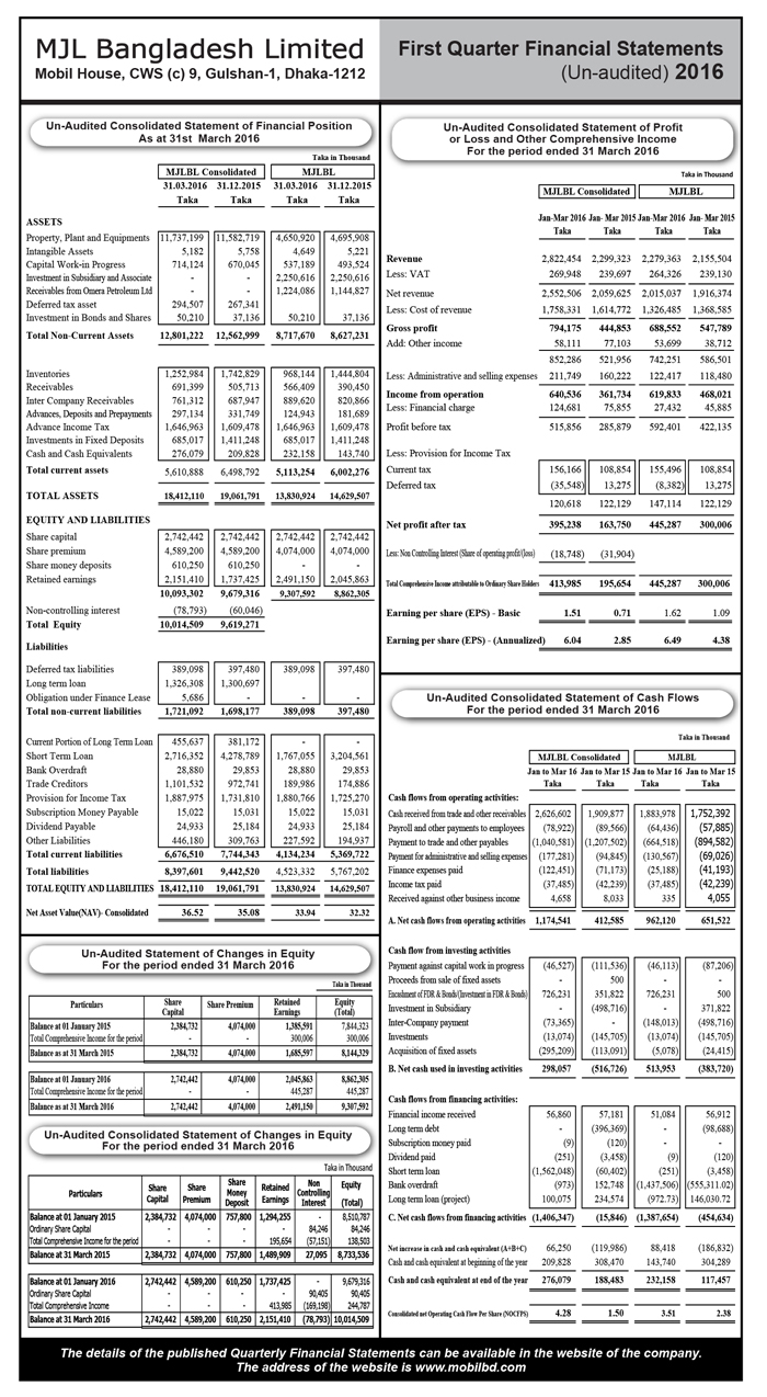 MJL-Financial-Statement